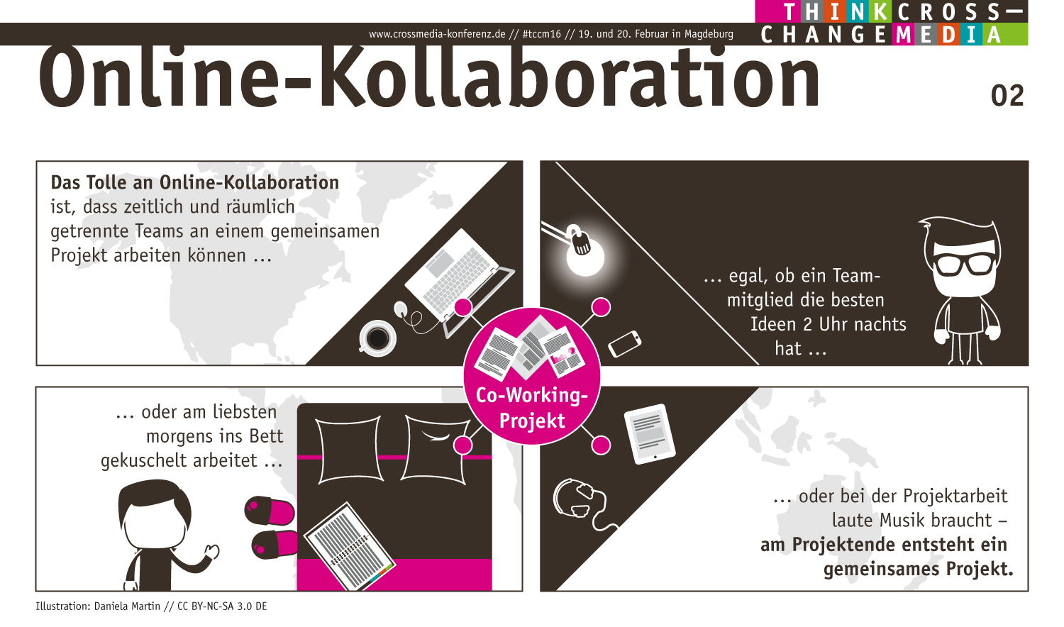 Online-Kollaboration – Crossmedia im Comic