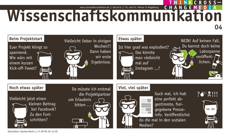 Wissenschaftskommunikation – Crossmedia im Comic
